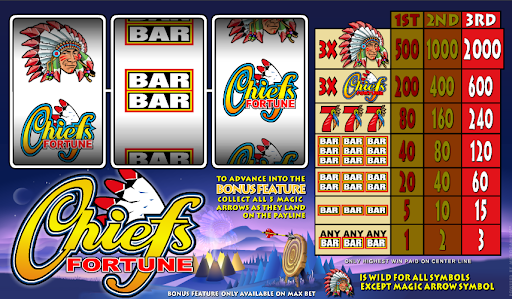 Have Fun With the Chiefs Fortune Slots